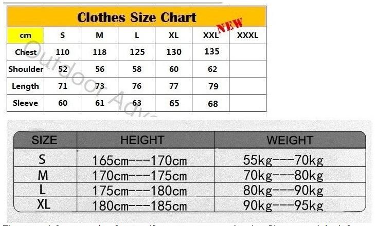 Proporción tallas chaquetas invierno