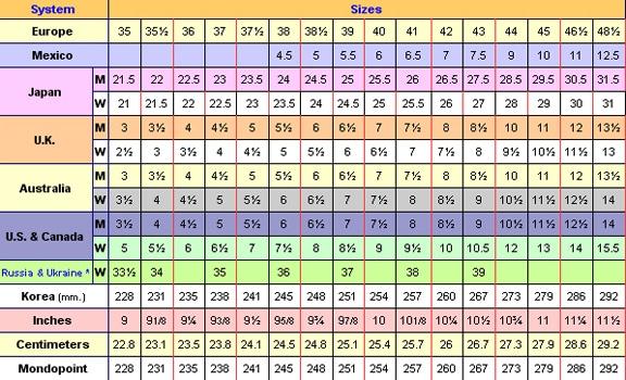 tabla de conversion para determinar tu talla en AliExpress