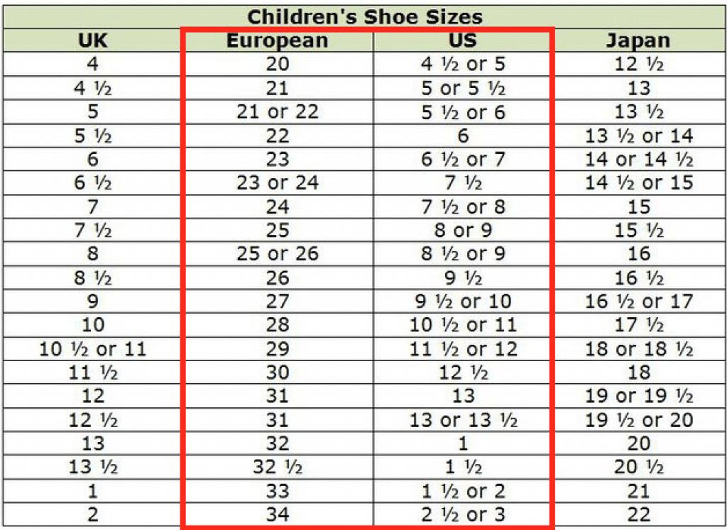 conversion de tallas de xapatos para niños