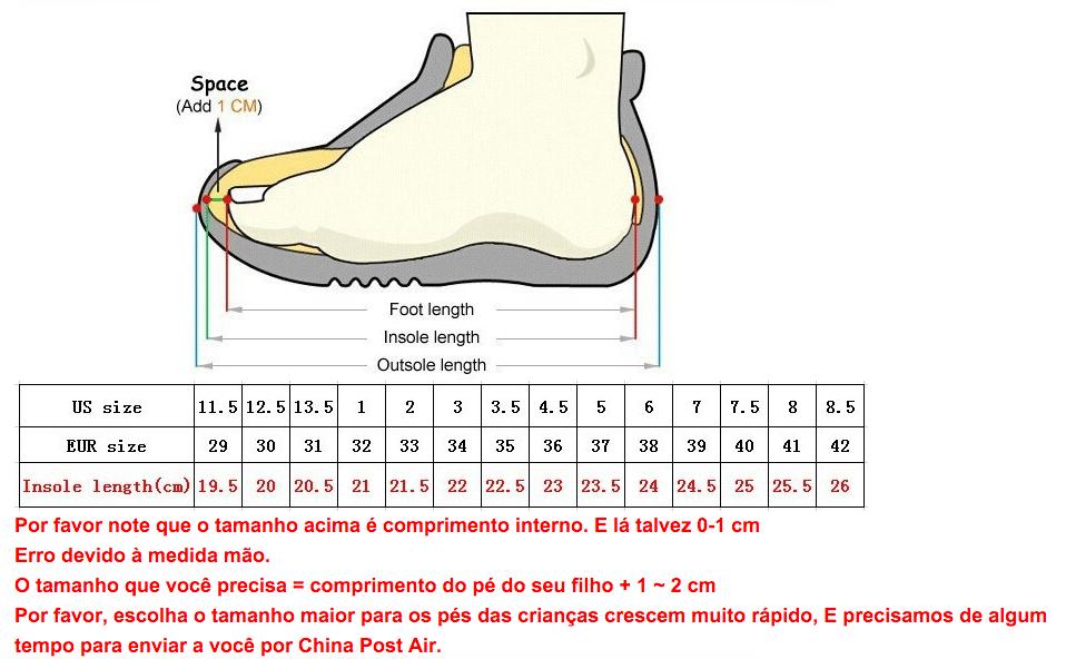 Equivalência do tamanho