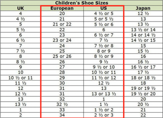 Shoe sizes