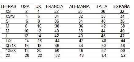 tabella equivalente taglie forti
