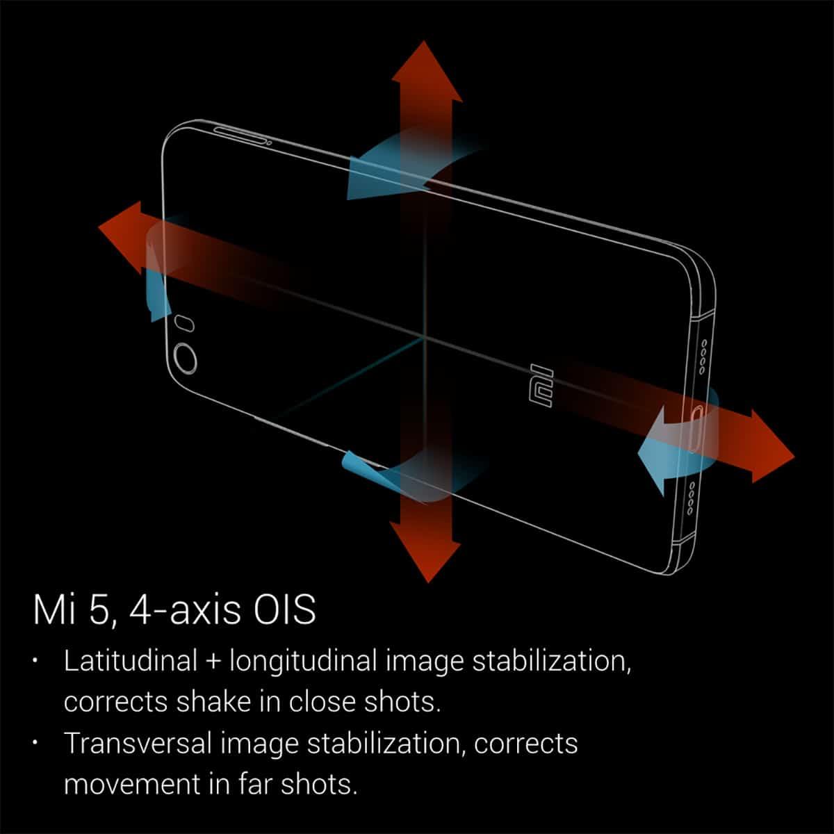 Xiaomi Mi5 España comprar bueno y barato