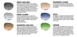 color-lentes-mas-adecuado-para-gafas-de-sol-aliexpress