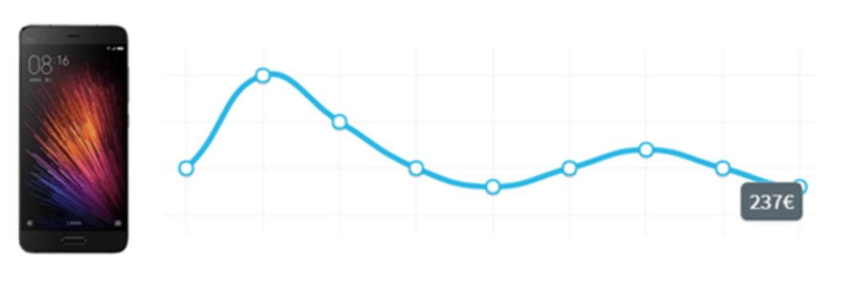 comparador-de-precios-para-aliexpress-alixblog