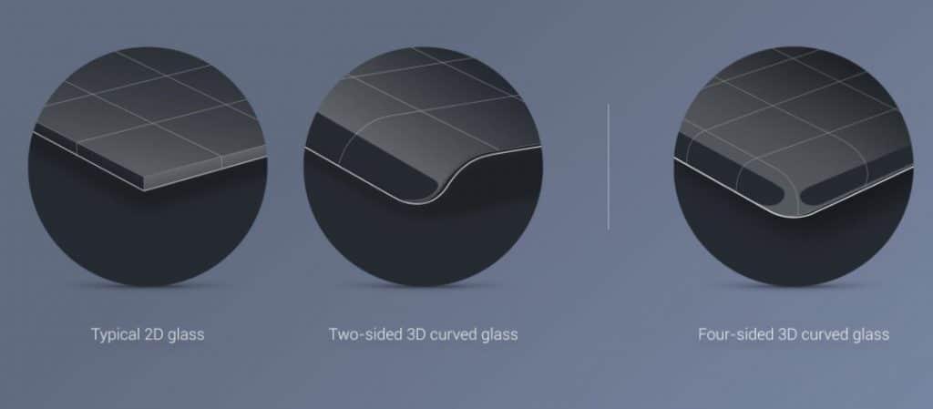 Bordes curvados Xiaomi Mi6